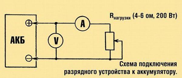Контрольный разряд аккумулятора