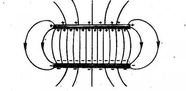Силовые линии электрического поля конденсатора
