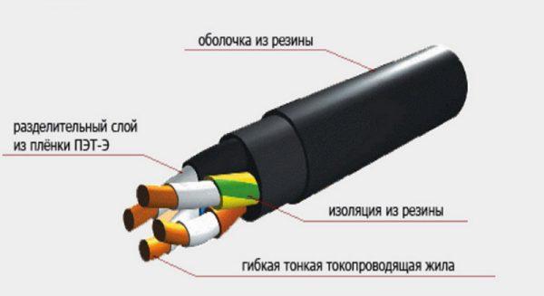 Конструкция КГН