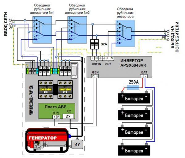 Схема блока инверторного генератора