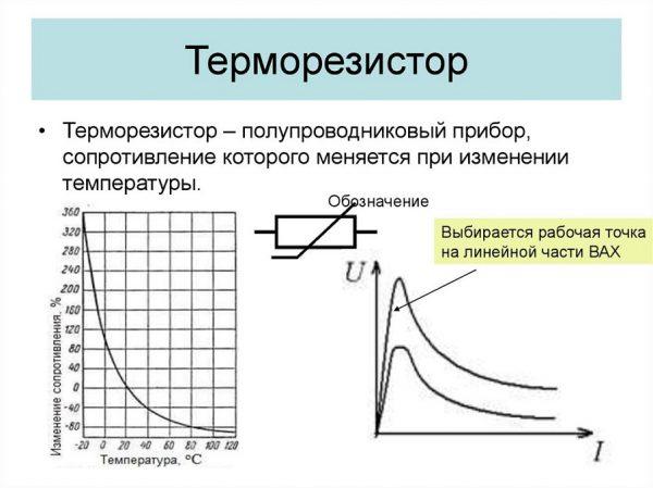Характеристики и обозначение термистора
