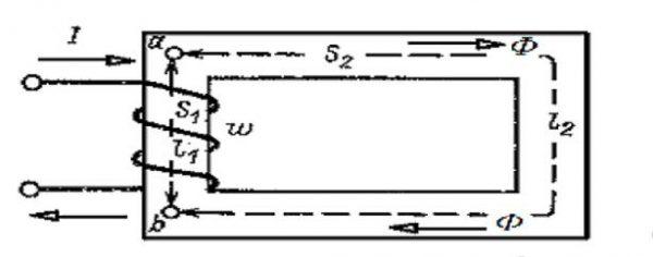 Неразветвленная магнитная цепь