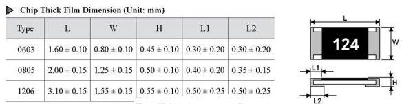 Таблица зависимости мощности от размеров резистора