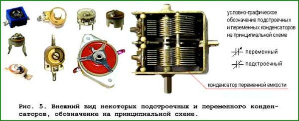 Виды конденсаторов с переменной емкостью