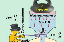 Взаимосвязь электрических характеристик