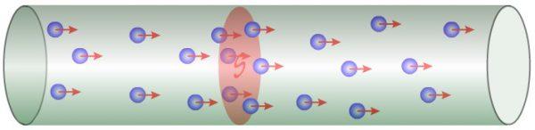Движение электронов в металле