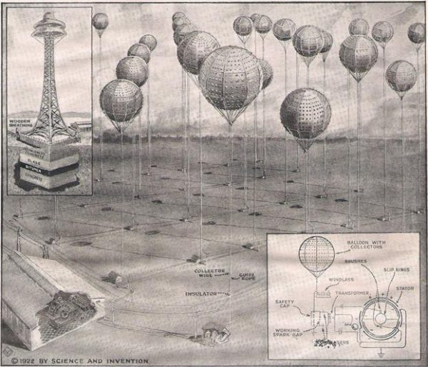 Проекты ученого Плаусона, предполагающие использовать атмосферное электричество