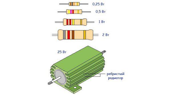 Внешний вид резистора