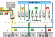 Трёхфазная электрическая сеть