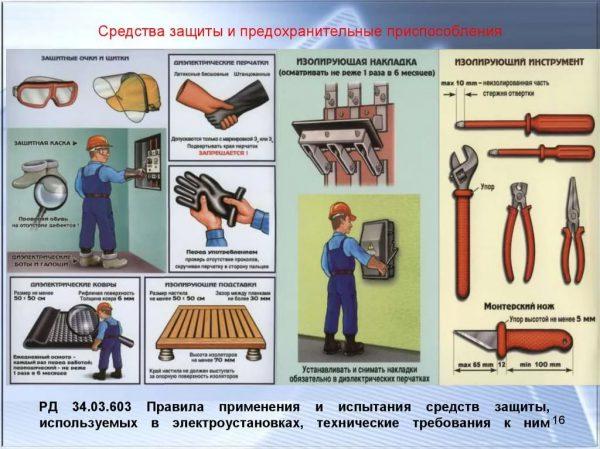 Технические средства защиты