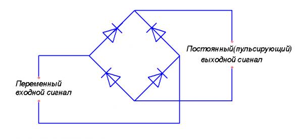 Схема диодной сборки