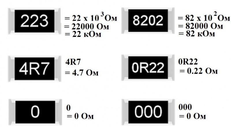 цветомаркировка резисторов